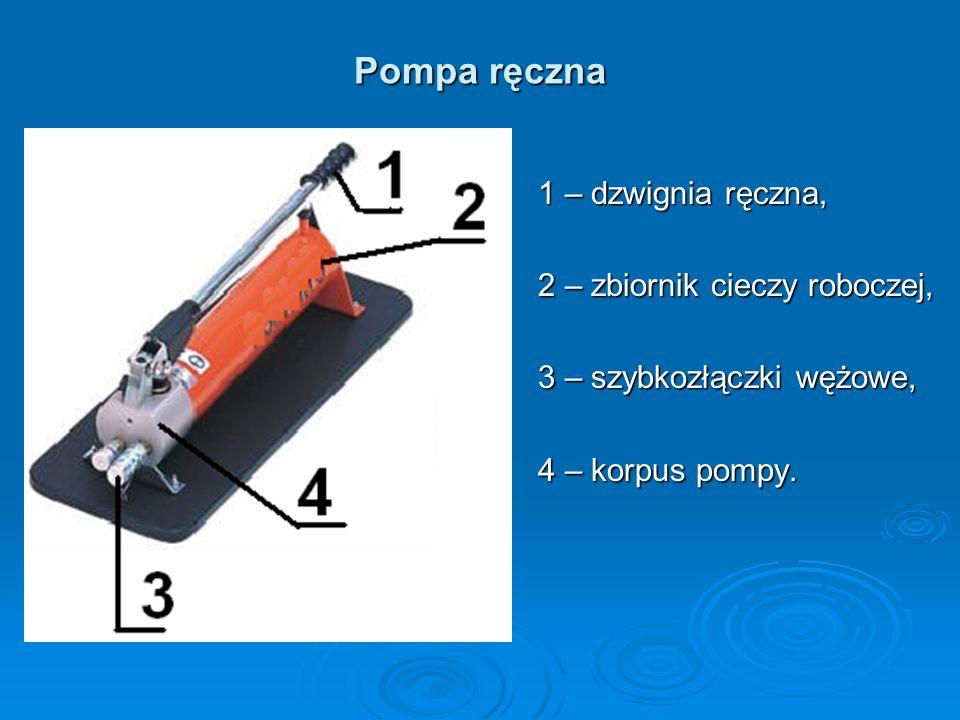 Pompa ręczna 1 – dzwignia ręczna, 2 – zbiornik cieczy roboczej, 3 – szybkozłączki wężowe, 4 – korpus pompy.