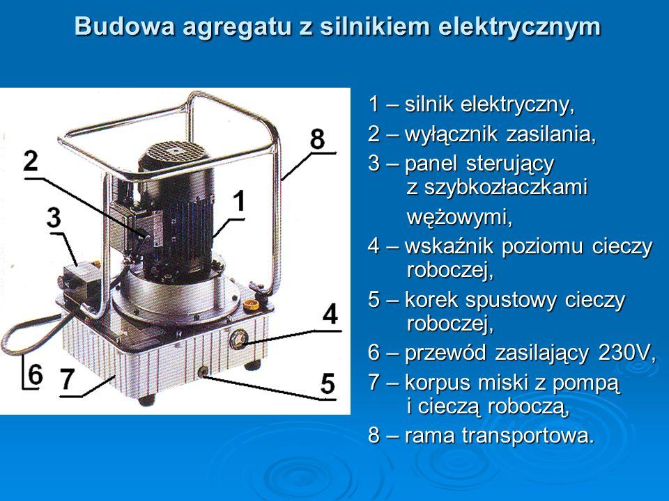 Budowa agregatu z silnikiem elektrycznym Budowa agregatu z silnikiem elektrycznym 1 – silnik elektryczny, 2 – wyłącznik zasilania, 3 – panel sterujący