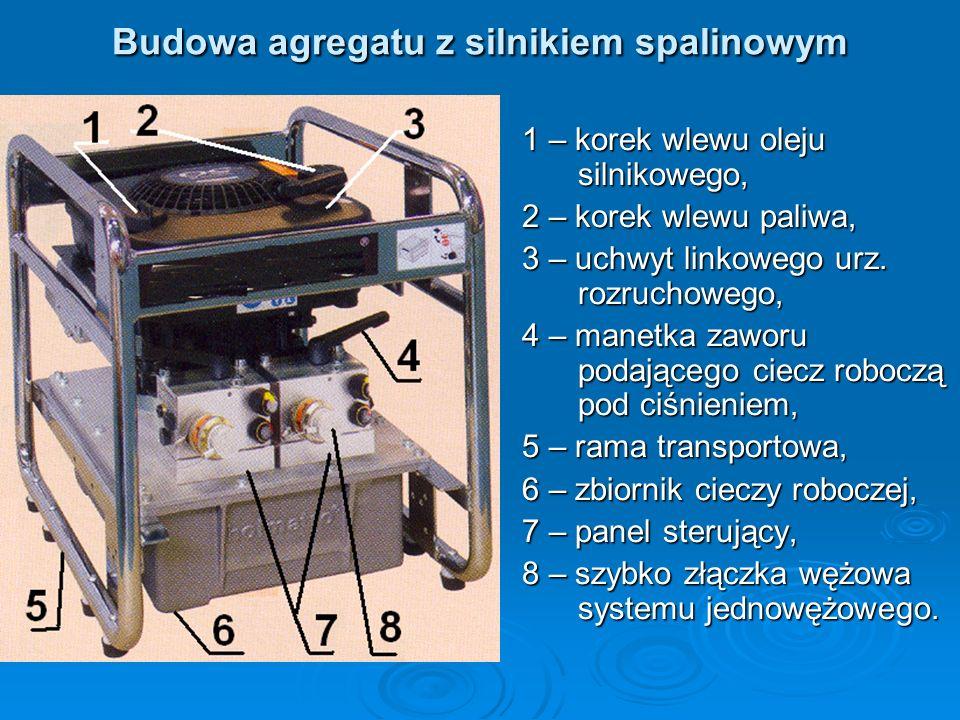 Budowa agregatu z silnikiem spalinowym 1 – korek wlewu oleju silnikowego, 2 – korek wlewu paliwa, 3 – uchwyt linkowego urz. rozruchowego, 4 – manetka