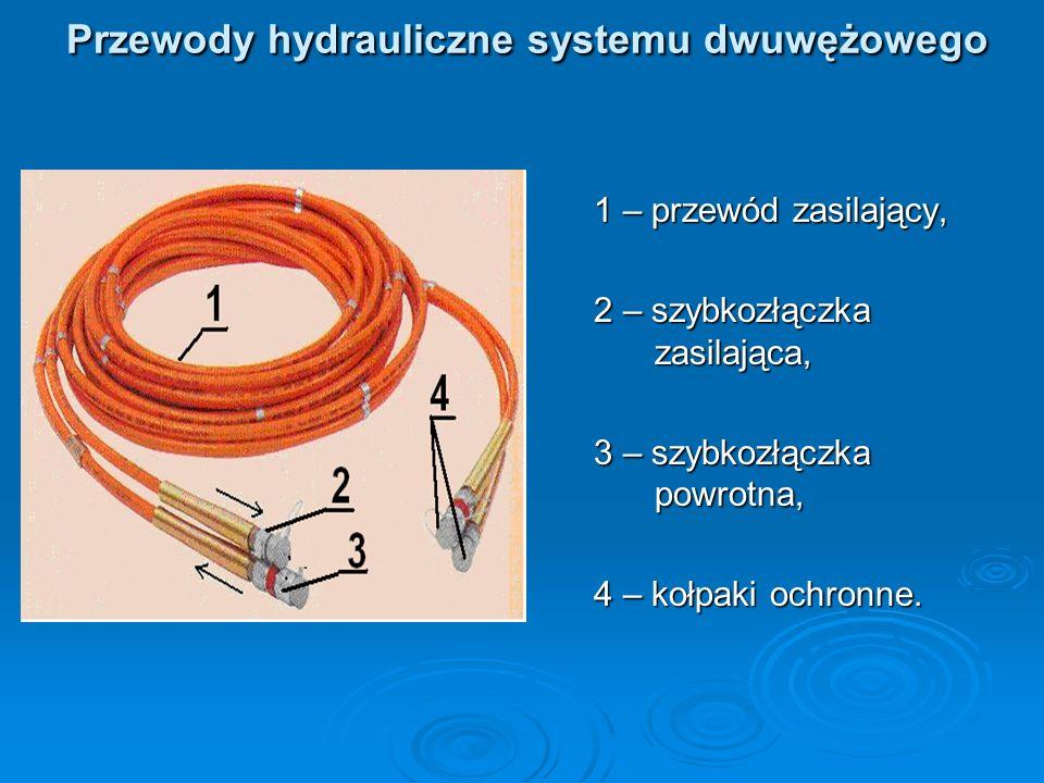 Przewody hydrauliczne systemu dwuwężowego Przewody hydrauliczne systemu dwuwężowego 1 – przewód zasilający, 2 – szybkozłączka zasilająca, 3 – szybkozł