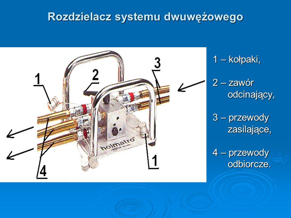 Rozdzielacz systemu dwuwężowego 1 – kołpaki, 2 – zawór odcinający, 3 – przewody zasilające, 4 – przewody odbiorcze.