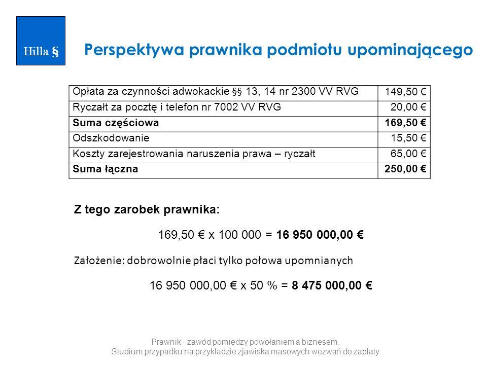 Z tego zarobek prawnika: 169,50 x 100 000 = 16 950 000,00 Założenie: dobrowolnie płaci tylko połowa upomnianych 16 950 000,00 x 50 % = 8 475 000,00 Hilla § Opłata za czynności adwokackie §§ 13, 14 nr 2300 VV RVG149,50 Ryczałt za pocztę i telefon nr 7002 VV RVG20,00 Suma częściowa169,50 Odszkodowanie15,50 Koszty zarejestrowania naruszenia prawa – ryczałt65,00 Suma łączna250,00 Perspektywa prawnika podmiotu upominającego Prawnik - zawód pomiędzy powołaniem a biznesem.