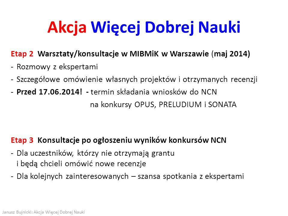 Etap 2 Warsztaty/konsultacje w MIBMiK w Warszawie (maj 2014) Rozmowy z ekspertami Szczegółowe omówienie własnych projektów i otrzymanych recenzji Prze