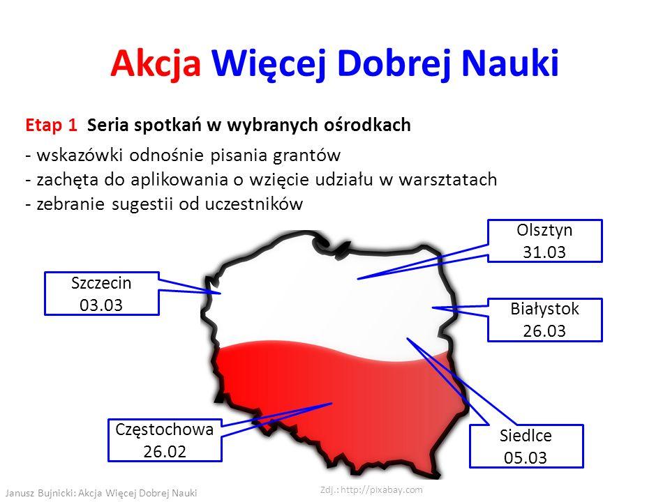 Etap 2 Warsztaty/konsultacje w MIBMiK w Warszawie (maj 2014) Rozmowy z ekspertami Szczegółowe omówienie własnych projektów i otrzymanych recenzji Przed 17.06.2014.