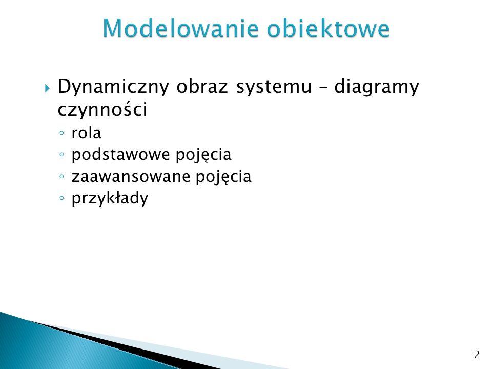 Dynamiczny obraz systemu – diagramy czynności rola podstawowe pojęcia zaawansowane pojęcia przykłady 2