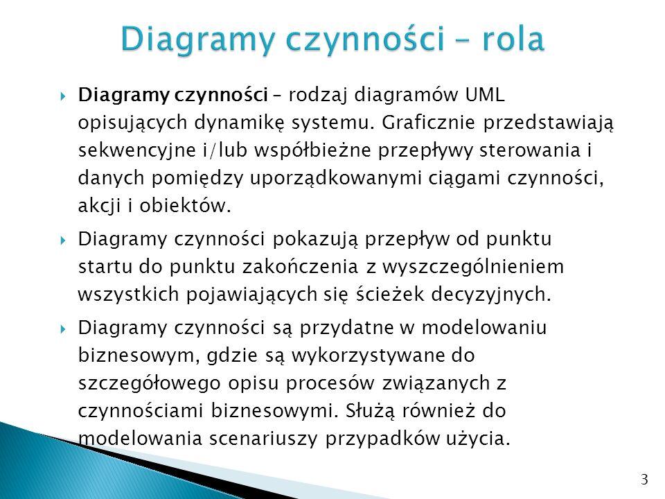 Diagramy czynności – rodzaj diagramów UML opisujących dynamikę systemu. Graficznie przedstawiają sekwencyjne i/lub współbieżne przepływy sterowania i