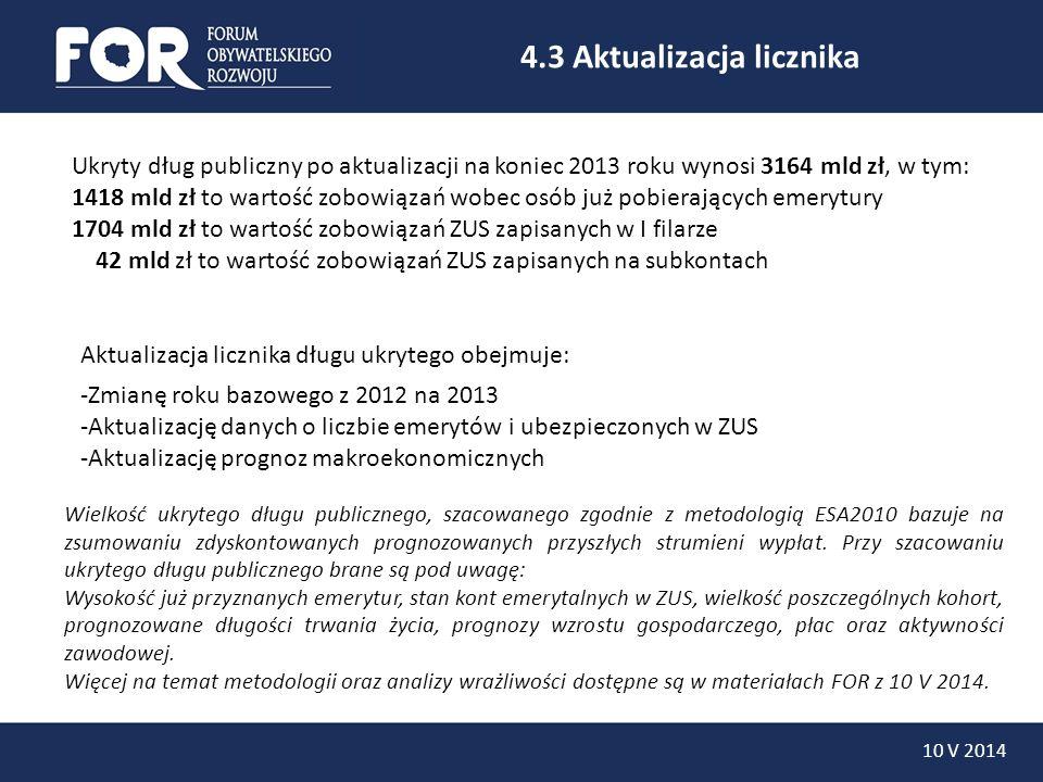 10 V 2014 4.4 Polska na tle Inny rok (2006), szerzej (renty, KRUS, system zaopatrzeniowy), PBO Źródło: Mueller 2009