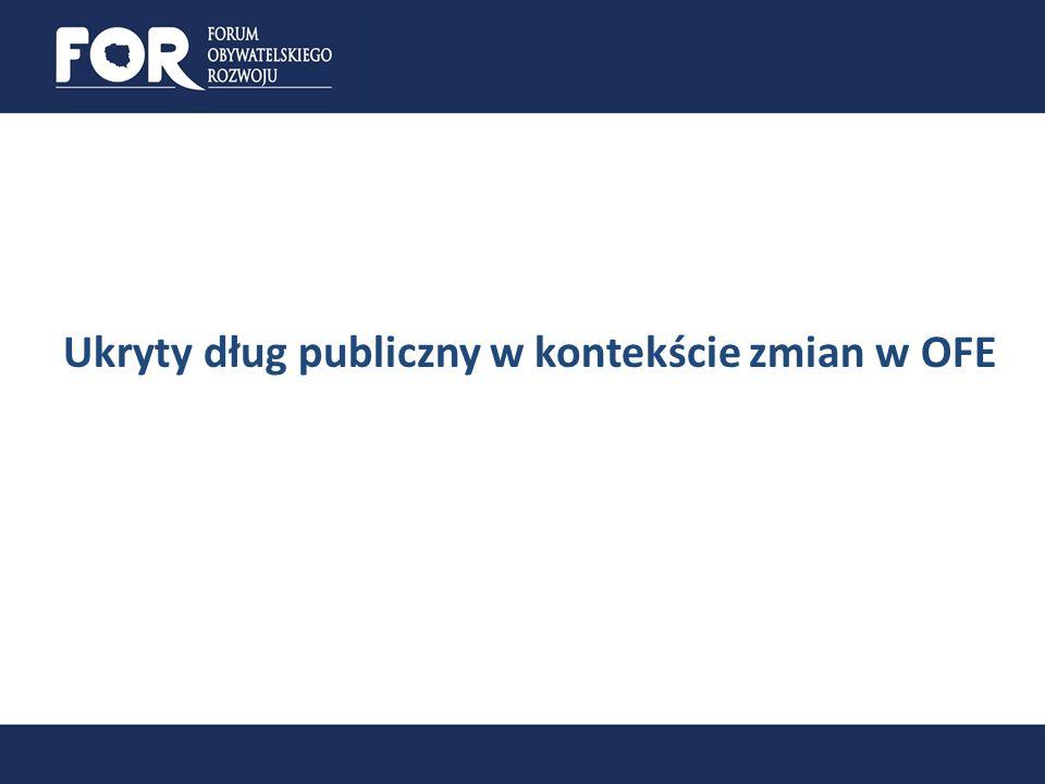 10 V 2014 (…) W warunkach roku 2014 r.podobny do uzyskanego efekt (tj.