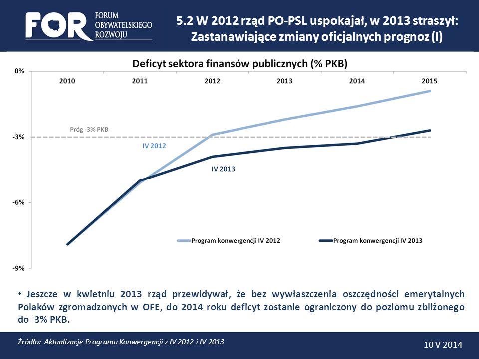 10 V 2014 Jeszcze w kwietniu 2013 rząd przewidywał, że bez wywłaszczenia oszczędności emerytalnych Polaków zgromadzonych w OFE, do 2014 roku deficyt z