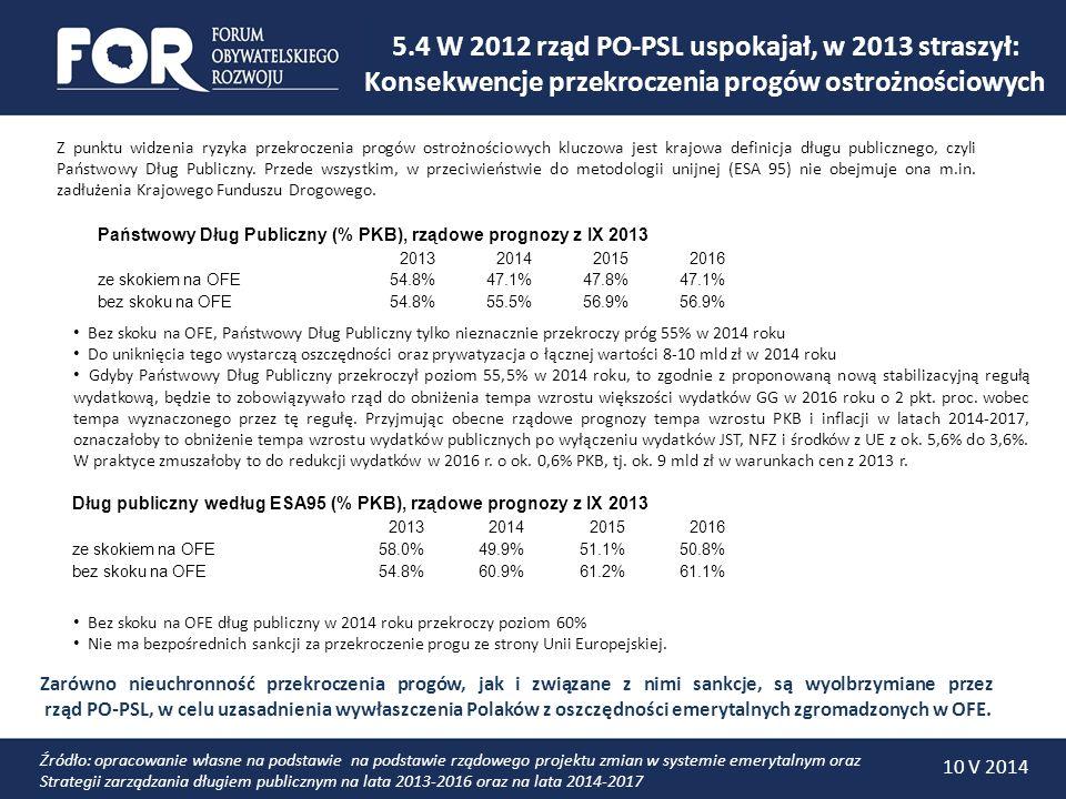 10 V 2014 Państwowy Dług Publiczny (% PKB), rządowe prognozy z IX 2013 2013201420152016 ze skokiem na OFE54.8%47.1%47.8%47.1% bez skoku na OFE54.8%55.