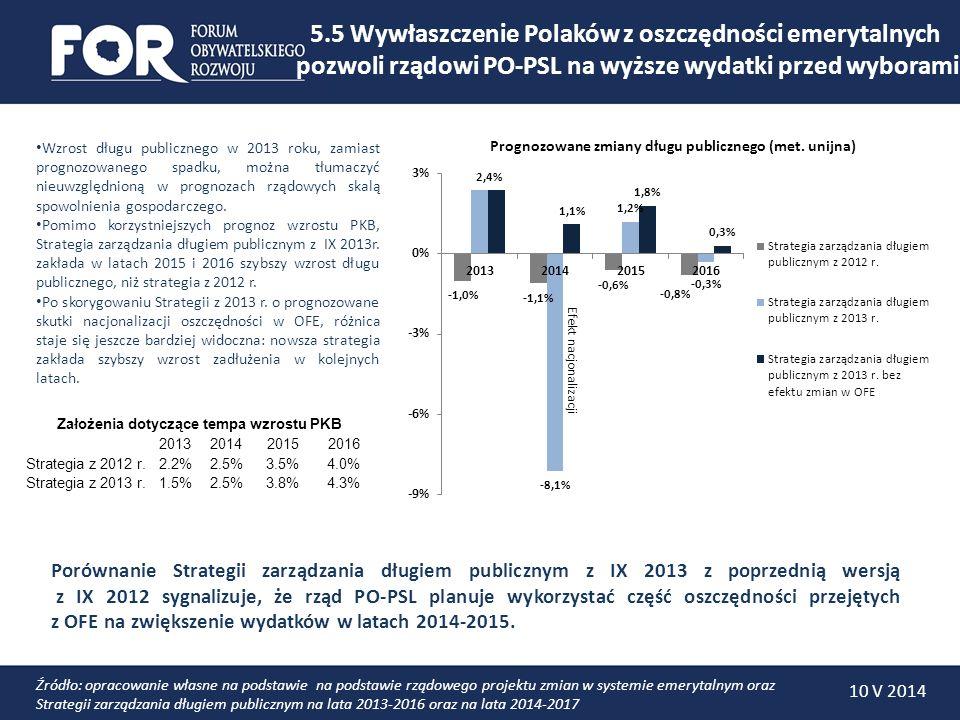 10 V 2014 Porównanie Strategii zarządzania długiem publicznym z IX 2013 z poprzednią wersją z IX 2012 sygnalizuje, że rząd PO-PSL planuje wykorzystać