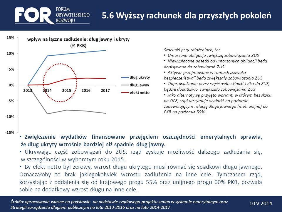 5.6 Wyższy rachunek dla przyszłych pokoleń 10 V 2014 Szacunki przy założeniach, że: Umorzone obligacje zwiększą zobowiązania ZUS Niewypłacane odsetki