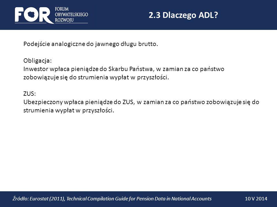 2.3 Dlaczego ADL? 10 V 2014Źródło: Eurostat (2011), Technical Compilation Guide for Pension Data in National Accounts Podejście analogiczne do jawnego