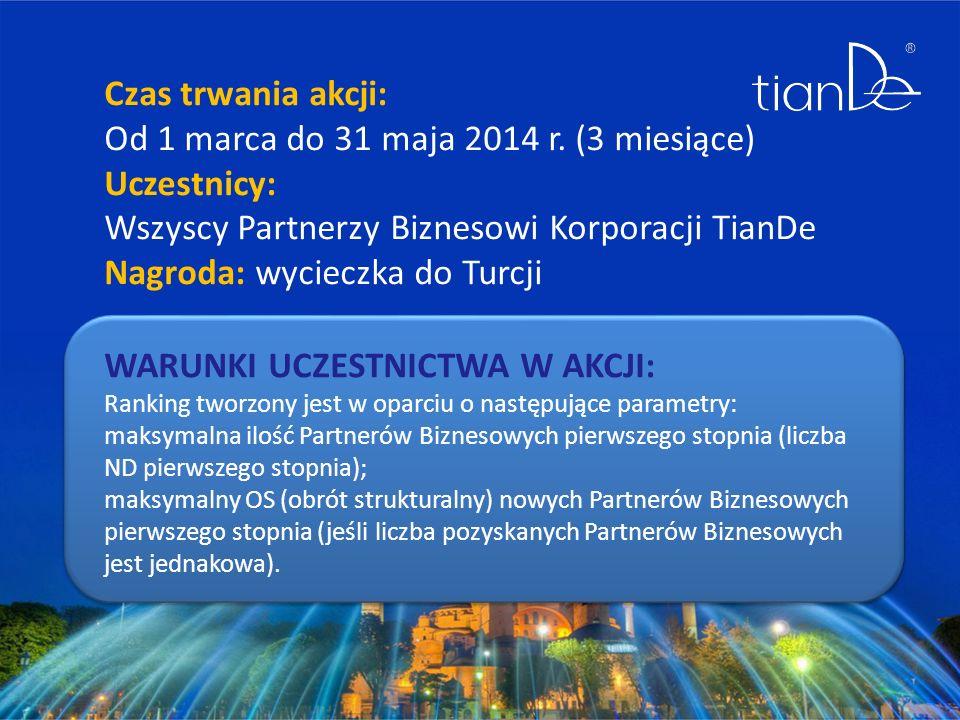 Czas trwania akcji: Od 1 marca do 31 maja 2014 r.