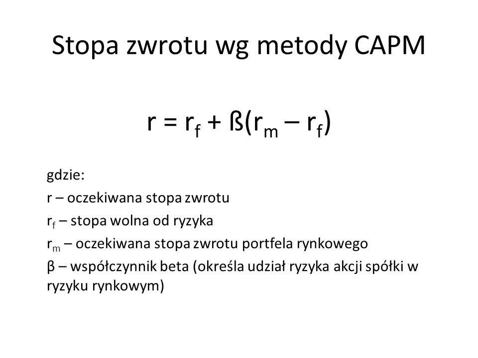 Stopa zwrotu wg metody CAPM r = r f + ß(r m – r f ) gdzie: r – oczekiwana stopa zwrotu r f – stopa wolna od ryzyka r m – oczekiwana stopa zwrotu portf