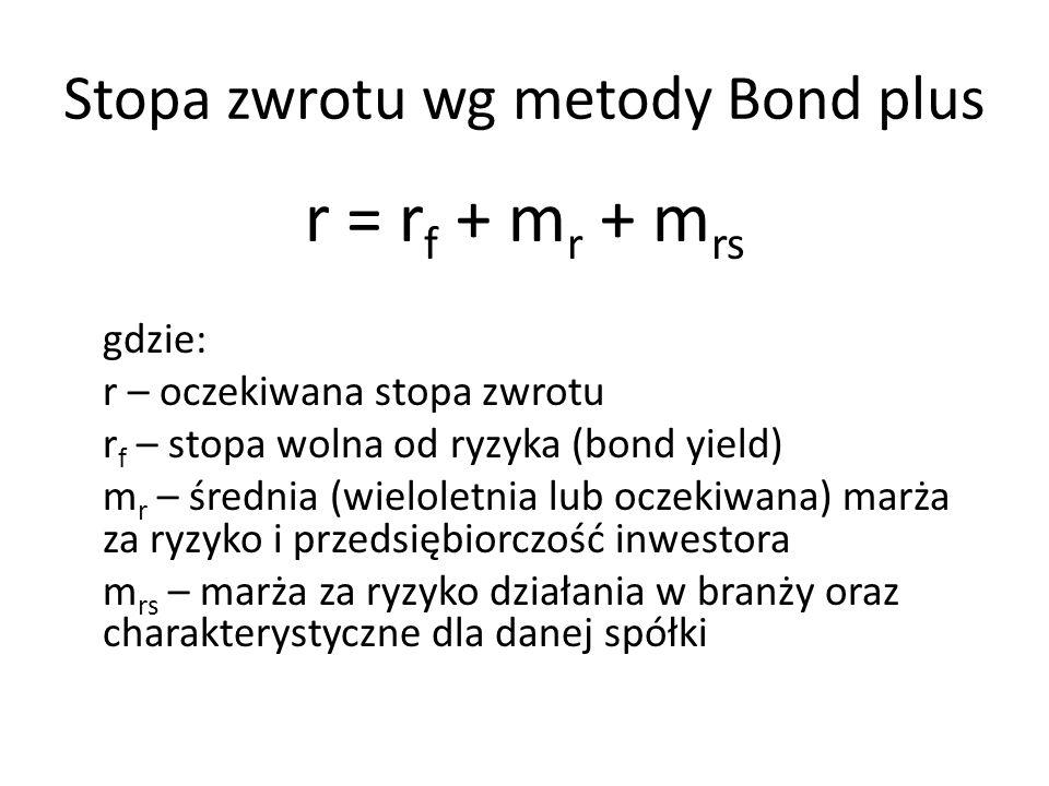 Stopa zwrotu wg metody Bond plus r = r f + m r + m rs gdzie: r – oczekiwana stopa zwrotu r f – stopa wolna od ryzyka (bond yield) m r – średnia (wielo