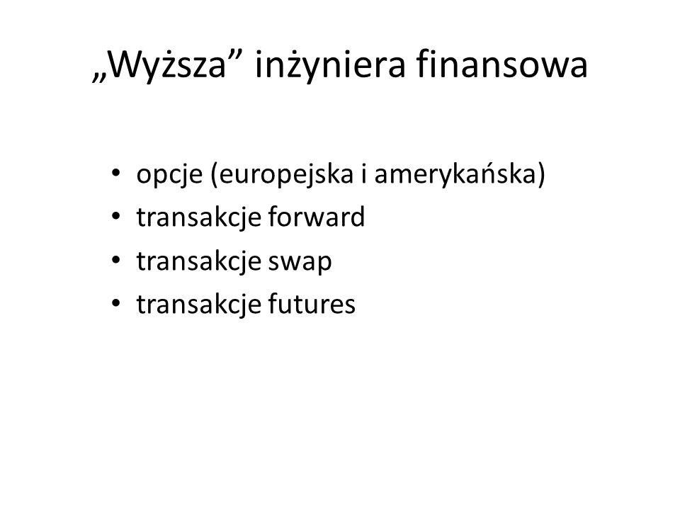 Wyższa inżyniera finansowa opcje (europejska i amerykańska) transakcje forward transakcje swap transakcje futures