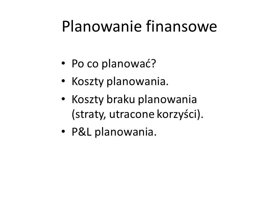 Planowanie finansowe Po co planować? Koszty planowania. Koszty braku planowania (straty, utracone korzyści). P&L planowania.