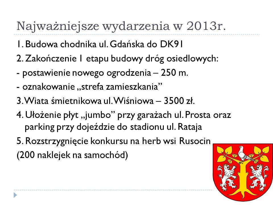 Najważniejsze wydarzenia w 2013r. 1. Budowa chodnika ul. Gdańska do DK91 2. Zakończenie 1 etapu budowy dróg osiedlowych: - postawienie nowego ogrodzen