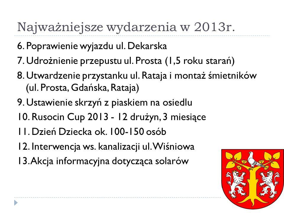 Najważniejsze wydarzenia w 2013r. 6. Poprawienie wyjazdu ul. Dekarska 7. Udrożnienie przepustu ul. Prosta (1,5 roku starań) 8. Utwardzenie przystanku