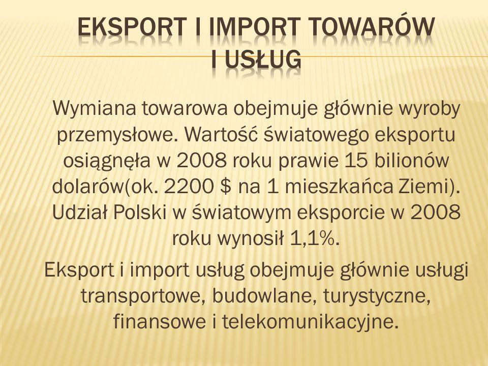 Wymiana towarowa obejmuje głównie wyroby przemysłowe. Wartość światowego eksportu osiągnęła w 2008 roku prawie 15 bilionów dolarów(ok. 2200 $ na 1 mie