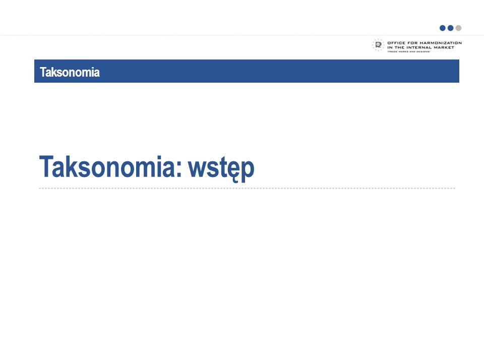 Co to jest taksonomia?