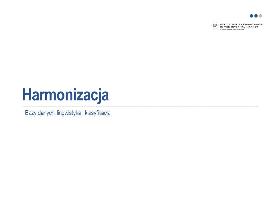 Harmonizacja Projekt HARMONIZACJA UHRW, Wlk.