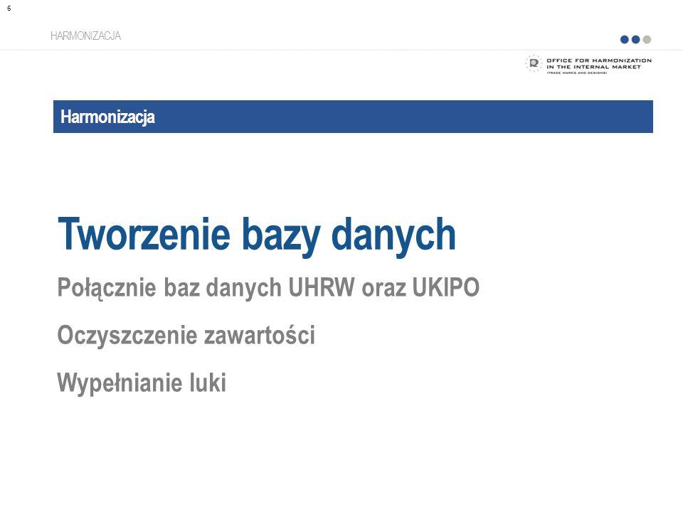 Harmonizacja Tworzenie bazy danych HARMONIZACJA Połącznie baz danych UHRW oraz UKIPO Oczyszczenie zawartości Wypełnianie luki 6