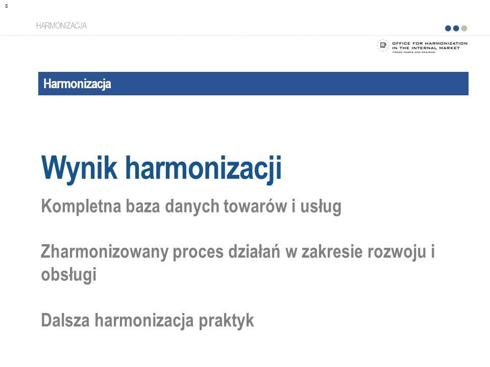 Harmonizacja Wynik harmonizacji HARMONIZACJA Kompletna baza danych towarów i usług Zharmonizowany proces działań w zakresie rozwoju i obsługi Dalsza h