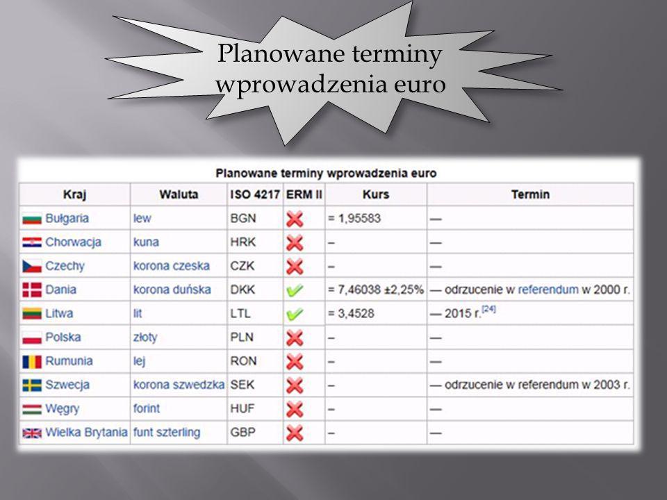 Planowane terminy wprowadzenia euro