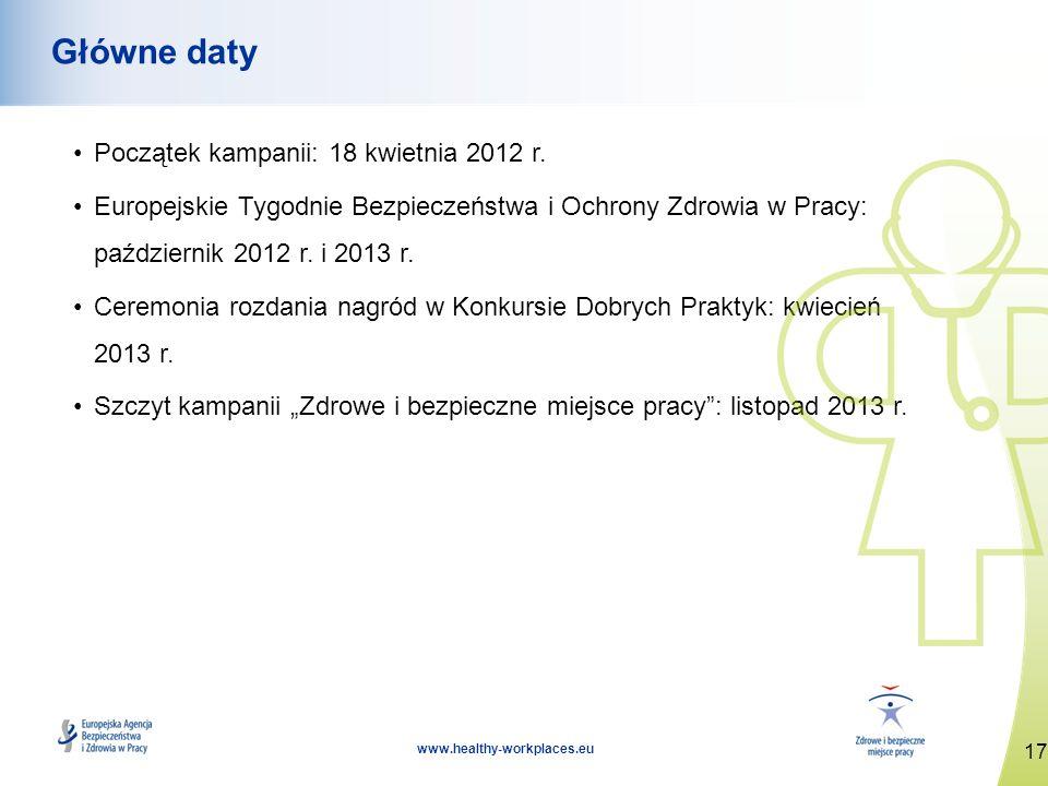 17 www.healthy-workplaces.eu Główne daty Początek kampanii: 18 kwietnia 2012 r. Europejskie Tygodnie Bezpieczeństwa i Ochrony Zdrowia w Pracy: paździe