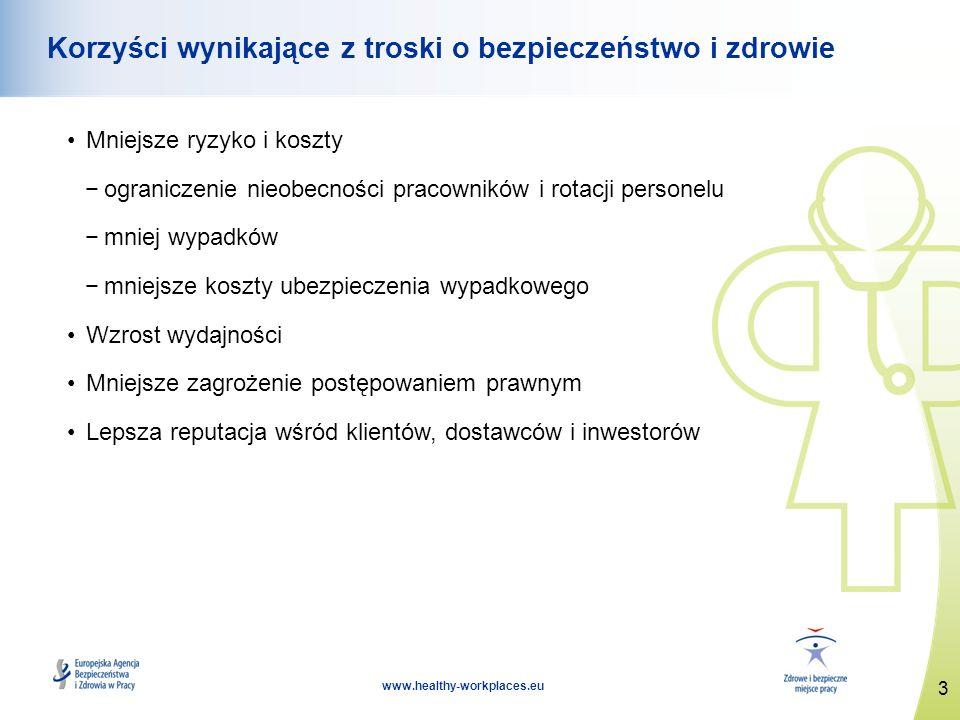 3 www.healthy-workplaces.eu Korzyści wynikające z troski o bezpieczeństwo i zdrowie Mniejsze ryzyko i koszty ograniczenie nieobecności pracowników i r