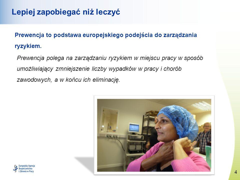4 www.healthy-workplaces.eu Lepiej zapobiegać niż leczyć Prewencja to podstawa europejskiego podejścia do zarządzania ryzykiem. Prewencja polega na za