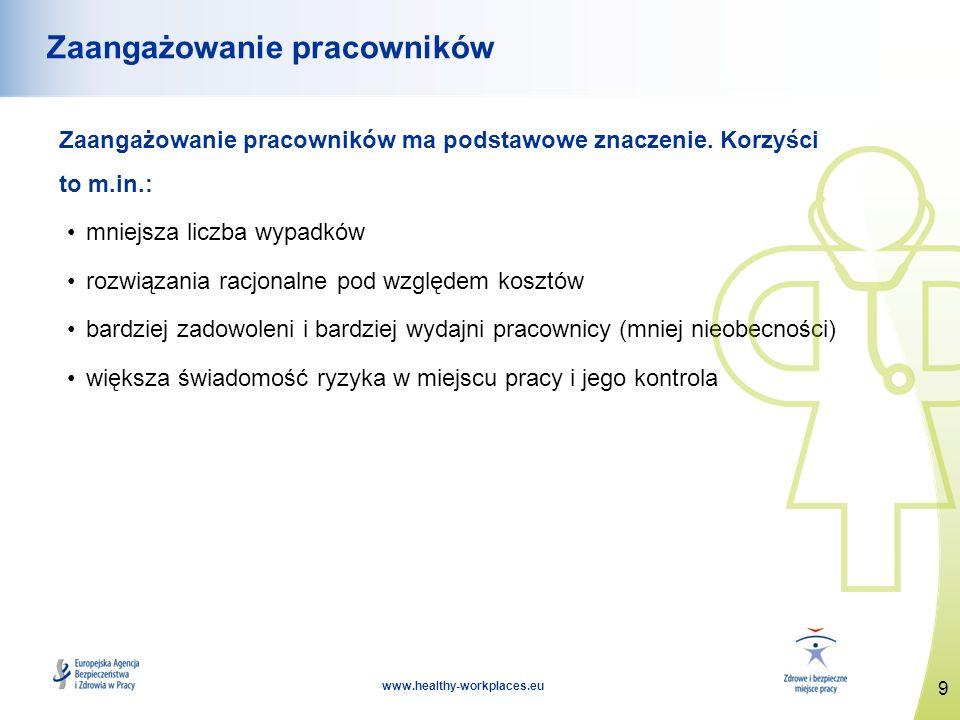 9 www.healthy-workplaces.eu Zaangażowanie pracowników Zaangażowanie pracowników ma podstawowe znaczenie. Korzyści to m.in.: mniejsza liczba wypadków r