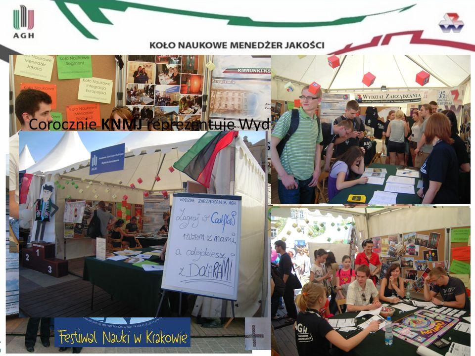 Corocznie KNMJ reprezentuje Wydział Zarządzania na Festiwalu Nauki, odbywającym się na Rynku Głównym.