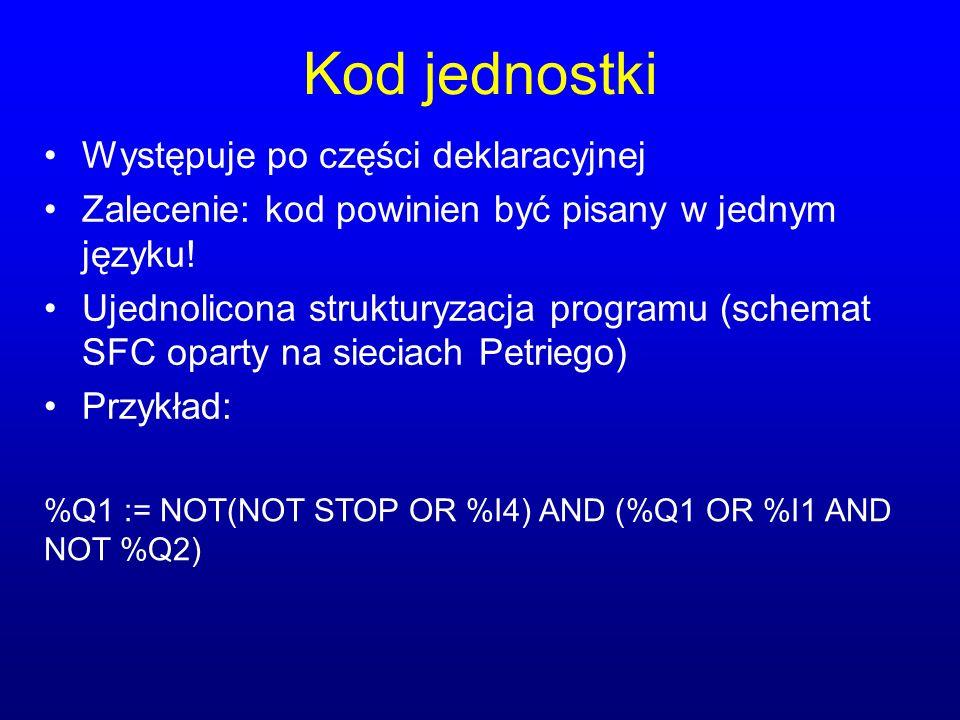 Kod jednostki Występuje po części deklaracyjnej Zalecenie: kod powinien być pisany w jednym języku! Ujednolicona strukturyzacja programu (schemat SFC