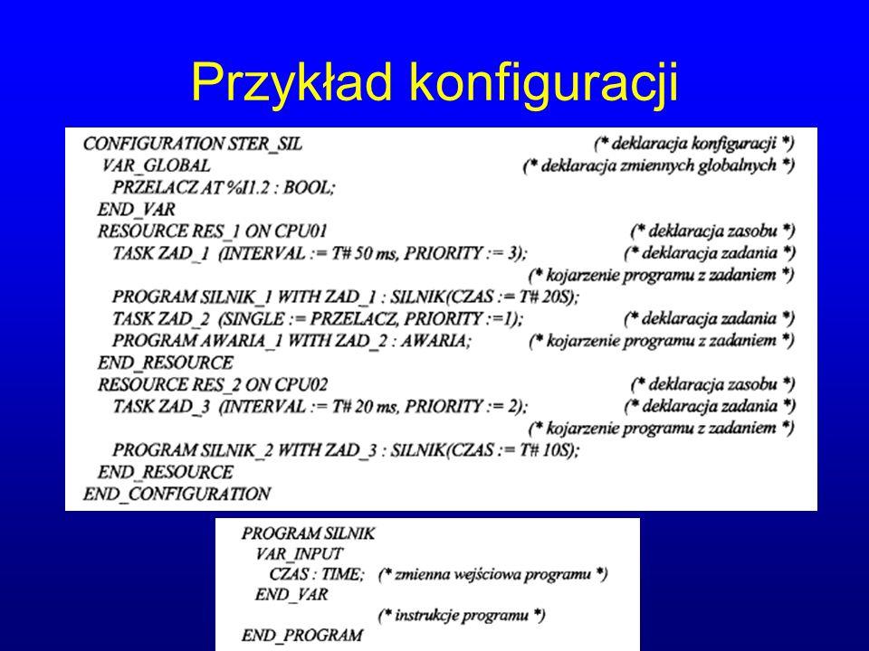 Przykład konfiguracji