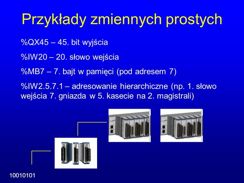 Przykłady zmiennych prostych %QX45 – 45. bit wyjścia %IW20 – 20. słowo wejścia %MB7 – 7. bajt w pamięci (pod adresem 7) %IW2.5.7.1 – adresowanie hiera