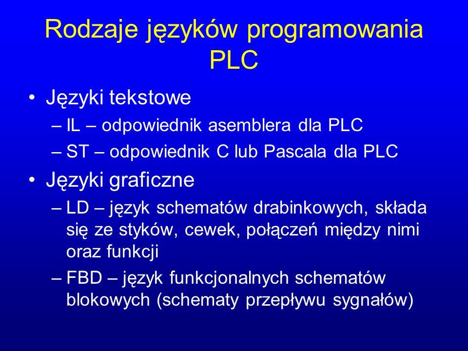 Rodzaje języków programowania PLC Języki tekstowe –IL – odpowiednik asemblera dla PLC –ST – odpowiednik C lub Pascala dla PLC Języki graficzne –LD – język schematów drabinkowych, składa się ze styków, cewek, połączeń między nimi oraz funkcji –FBD – język funkcjonalnych schematów blokowych (schematy przepływu sygnałów)