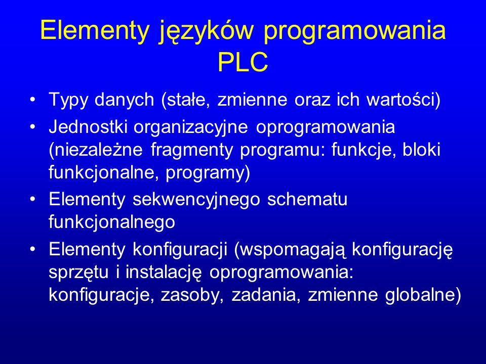 Elementy języków programowania PLC Typy danych (stałe, zmienne oraz ich wartości) Jednostki organizacyjne oprogramowania (niezależne fragmenty programu: funkcje, bloki funkcjonalne, programy) Elementy sekwencyjnego schematu funkcjonalnego Elementy konfiguracji (wspomagają konfigurację sprzętu i instalację oprogramowania: konfiguracje, zasoby, zadania, zmienne globalne)