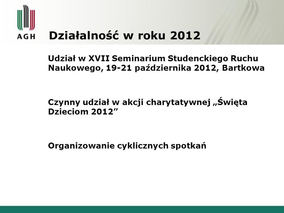 Działalność w roku 2012 Udział w XVII Seminarium Studenckiego Ruchu Naukowego, 19-21 października 2012, Bartkowa Czynny udział w akcji charytatywnej Ś