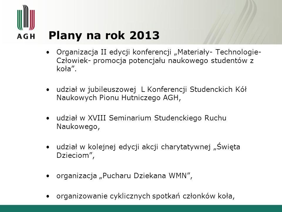 Plany na rok 2013 Organizacja II edycji konferencji Materiały- Technologie- Człowiek- promocja potencjału naukowego studentów z koła. udział w jubileu