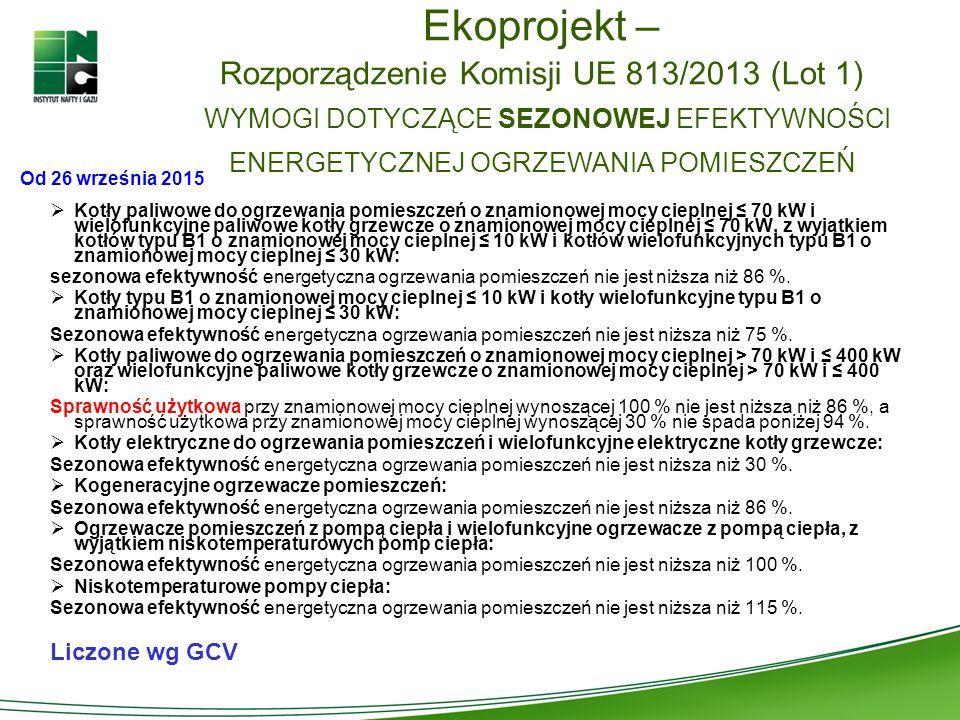 Ekoprojekt – Rozporządzenie Komisji UE 813/2013 (Lot 1) WYMOGI DOTYCZĄCE SEZONOWEJ EFEKTYWNOŚCI ENERGETYCZNEJ OGRZEWANIA POMIESZCZEŃ Od 26 września 20