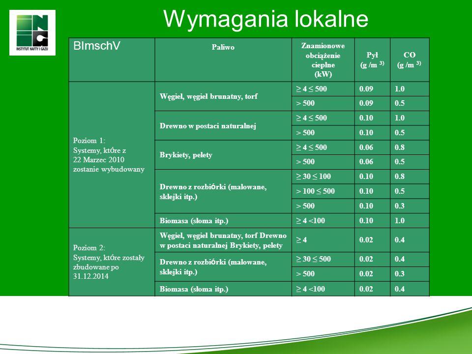 Wymagania lokalne BImschV Paliwo Znamionowe obciążenie cieplne (kW) Pył (g /m 3) CO (g /m 3) Poziom 1: Systemy, kt ó re z 22 Marzec 2010 zostanie wybu
