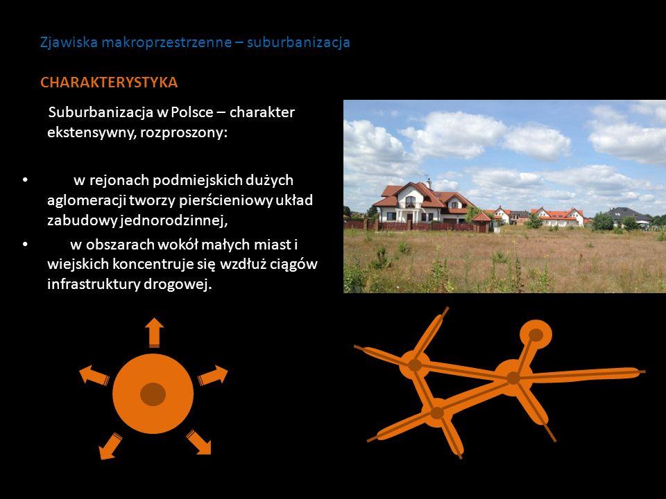 Suburbanizacja w Polsce – charakter ekstensywny, rozproszony: w rejonach podmiejskich dużych aglomeracji tworzy pierścieniowy układ zabudowy jednorodz
