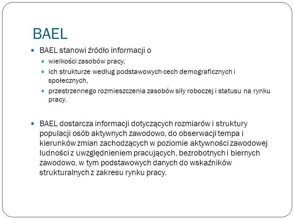 BAEL BAEL stanowi źródło informacji o wielkości zasobów pracy, ich strukturze według podstawowych cech demograficznych i społecznych, przestrzennego r