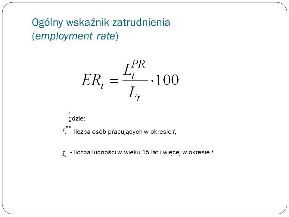 Ogólny wskaźnik zatrudnienia (employment rate), gdzie: - liczba osób pracujących w okresie t, - liczba ludności w wieku 15 lat i więcej w okresie t.