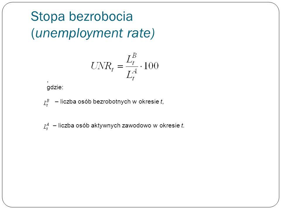Stopa bezrobocia (unemployment rate), gdzie: – liczba osób bezrobotnych w okresie t, – liczba osób aktywnych zawodowo w okresie t.