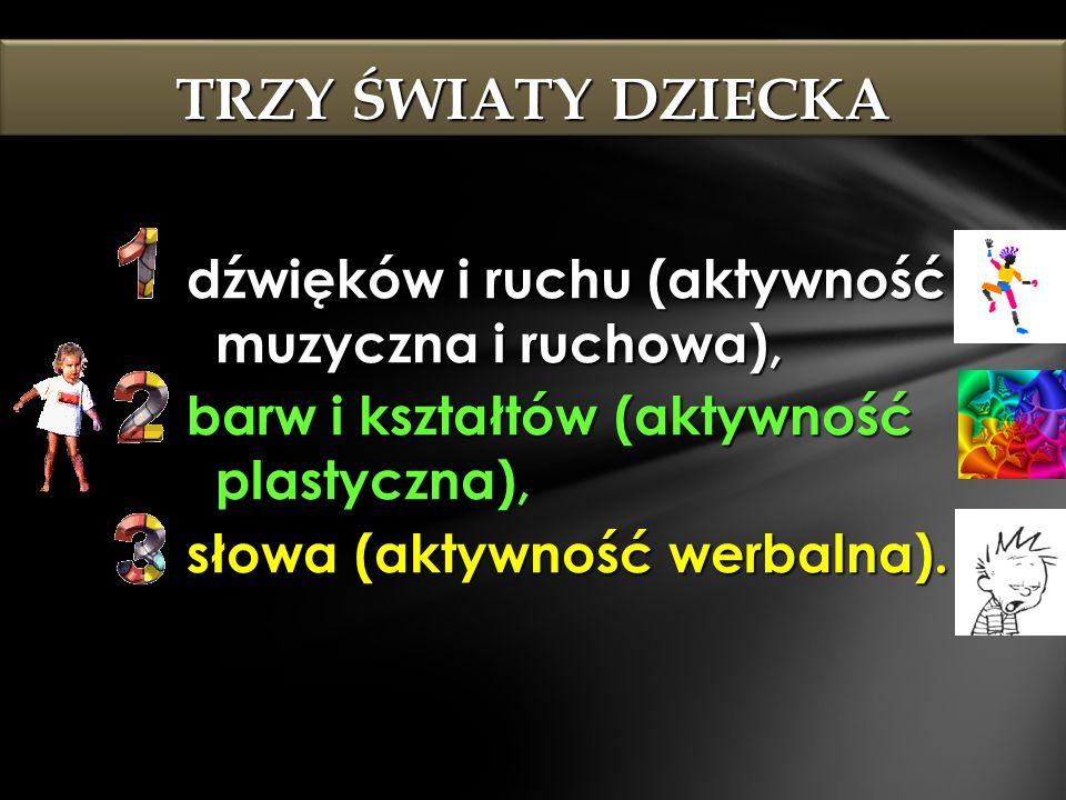 TRZY ŚWIATY DZIECKA dźwięków i ruchu (aktywność muzyczna i ruchowa), barw i kształtów (aktywność plastyczna), słowa (aktywność werbalna).