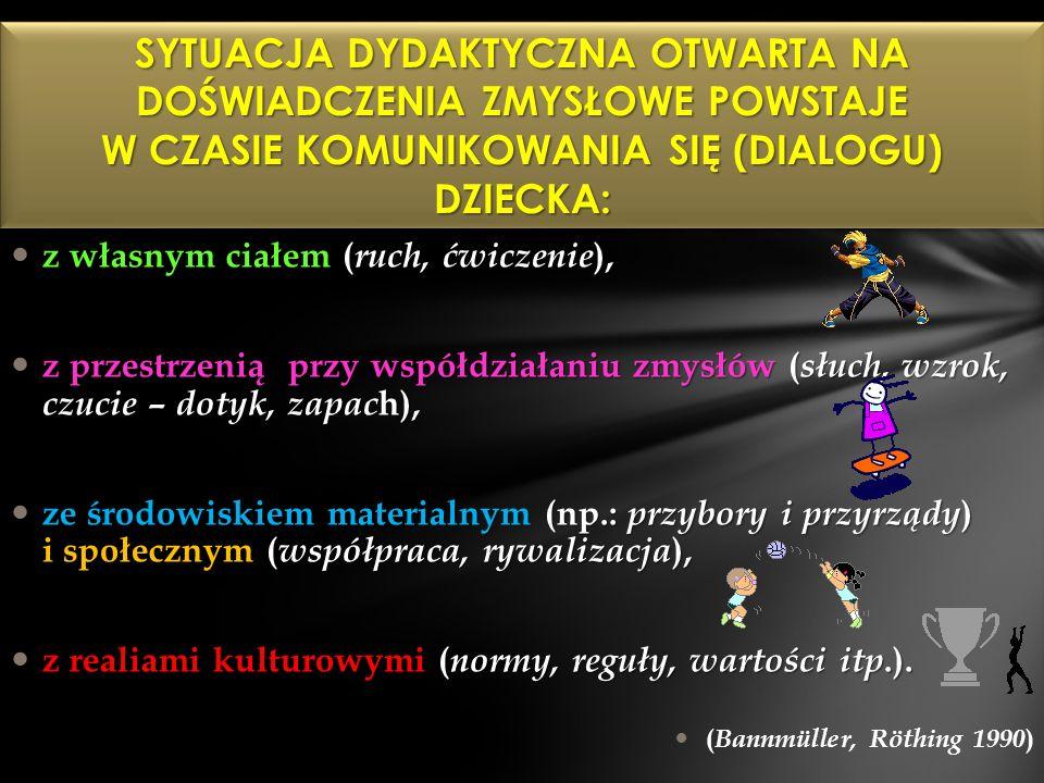 SYTUACJA DYDAKTYCZNA OTWARTA NA DOŚWIADCZENIA ZMYSŁOWE POWSTAJE W CZASIE KOMUNIKOWANIA SIĘ (DIALOGU) DZIECKA: z własnym ciałem ( ruch, ćwiczenie ), z